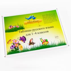 Таблицы русского языка для...