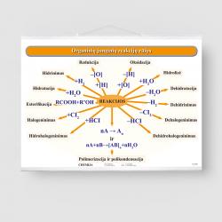 Organinių junginių reakcijų...
