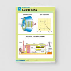 Garo turbina