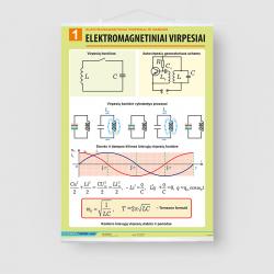 Elektromagnetiniai virpesiai
