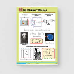 Elektrono atradimas