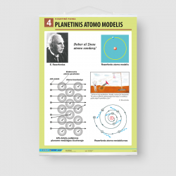 Planetinis atomo modelis