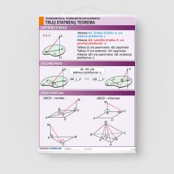Trijų statmenų teorema