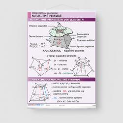 Nupjautinė piramidė