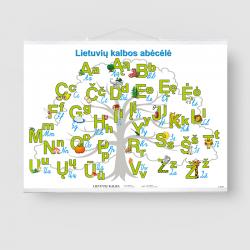 Lietuvių kalbos abėcėlė II