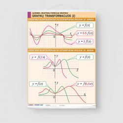 Grafikų transformacijos (2)