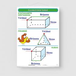 Geometriniai kūnai II