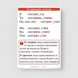 II спряжение глаголов