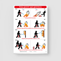 Kaip gesinti ugnį gesintuvu